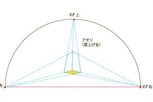 [マンガ・イラスト背景パース]三点透視図法を使う時とは?パースって何さ(5)